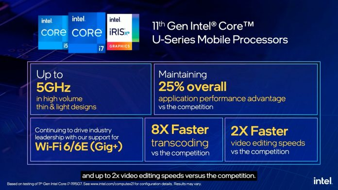 Intel's two new Tiger Lake-U refresh CPUs could face supply issues